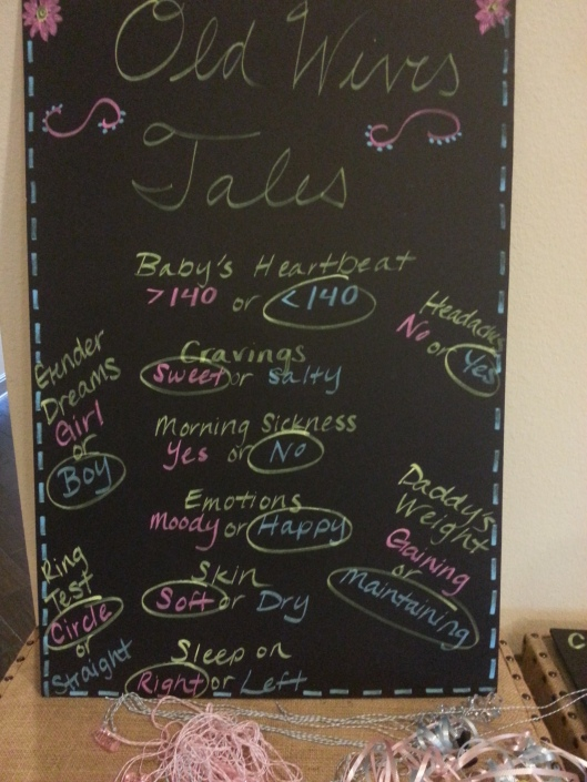 Clue Board for Gender Reveal Party